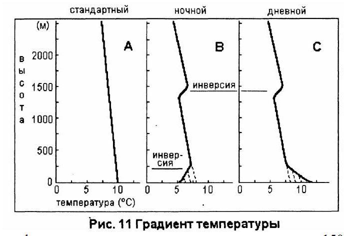 """Пример из книги Д. Пегана """"Понять небо"""""""